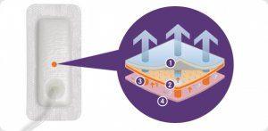 Изобретен пылесос для поглощения инфекции